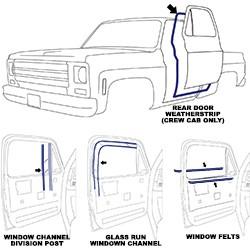 1973-80 Fullsize Chevy & GMC Truck Rear Door Weatherstripping Kit, CREW CAB
