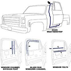 1973-80 Fullsize Chevy & GMC Truck Door Weatherstripping Kit